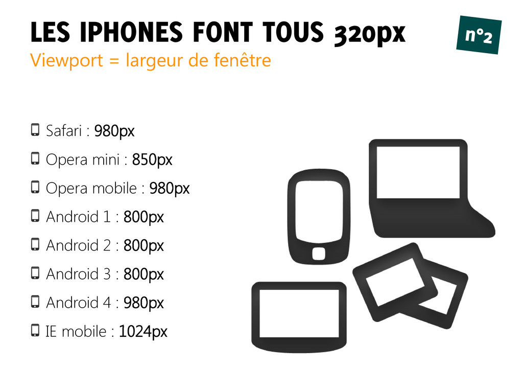 LES IPHONES FONT TOUS 320px n°2 Viewport = larg...