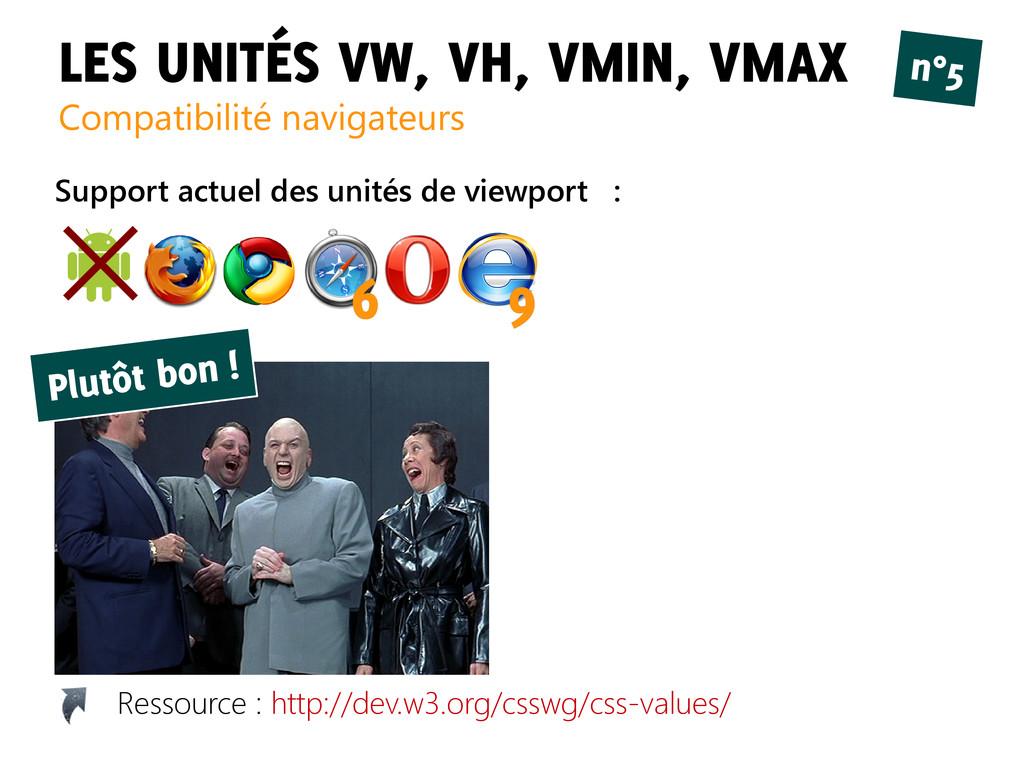 LES UNITÉS VW, VH, VMIN, VMAX Compatibilité nav...