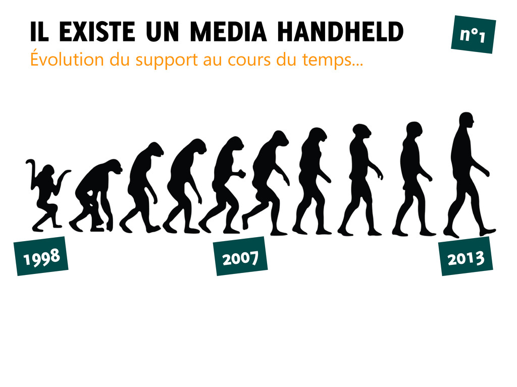 IL EXISTE UN MEDIA HANDHELD n°1 1998 2007 2013 ...