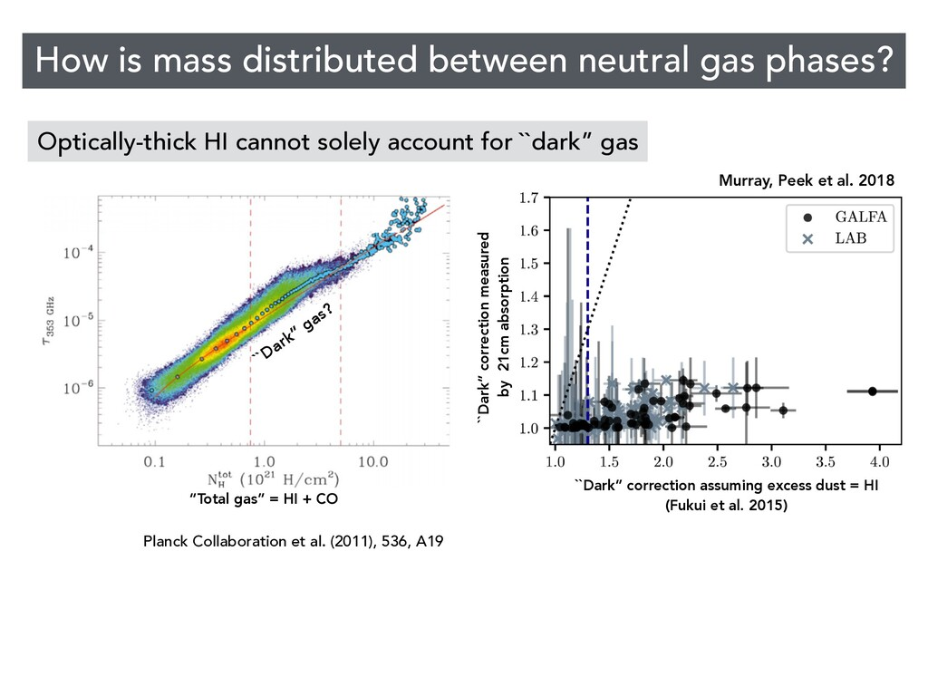 Planck Collaboration et al. (2011), 536, A19 ``...