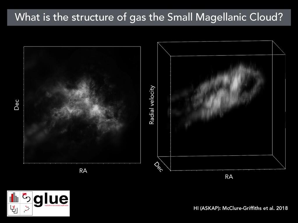 RA Dec RA Dec Radial velocity HI (ASKAP): McClu...