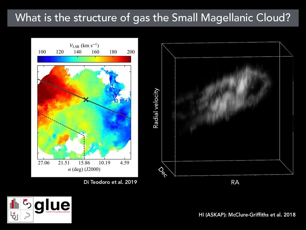 Dec RA Radial velocity HI (ASKAP): McClure-Grif...