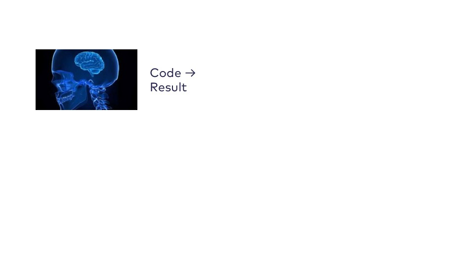 C o d e → R e s u l t
