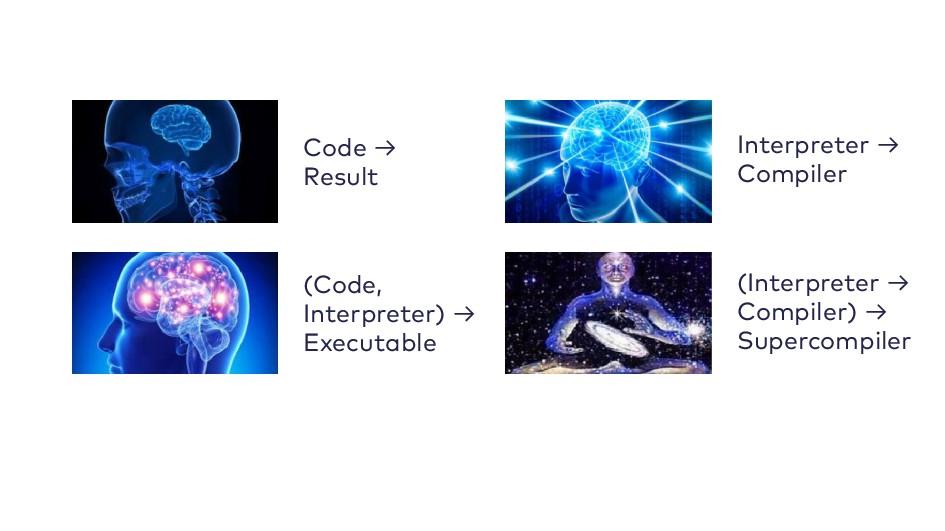 C o d e → R e s u l t I n t e r p r e t e r → C...