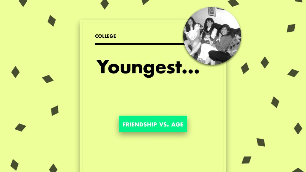 Youngest… COLLEGE FRIENDSHIP VS. AGE