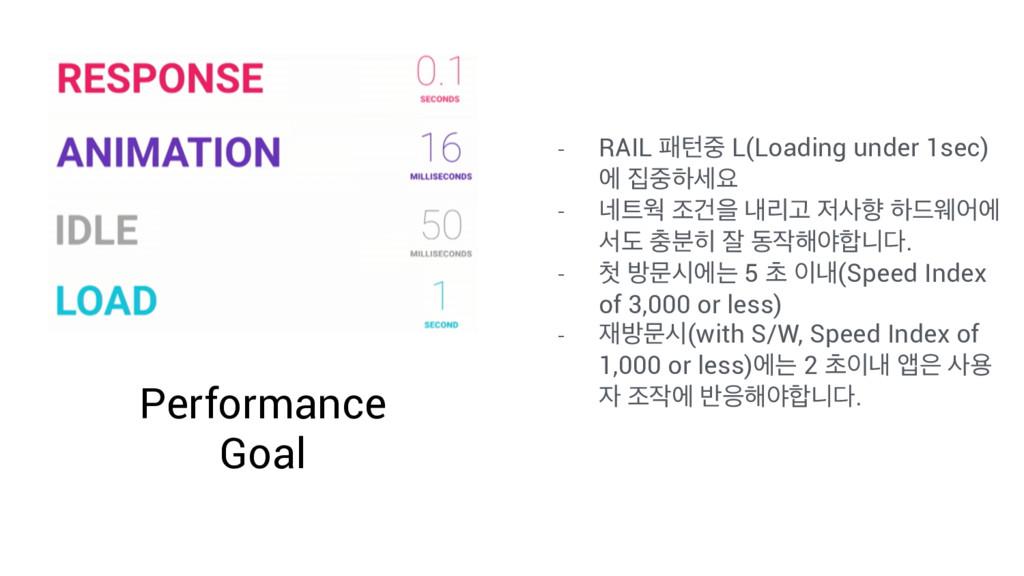Performance Goal - RAIL ಁఢ L(Loading under 1se...