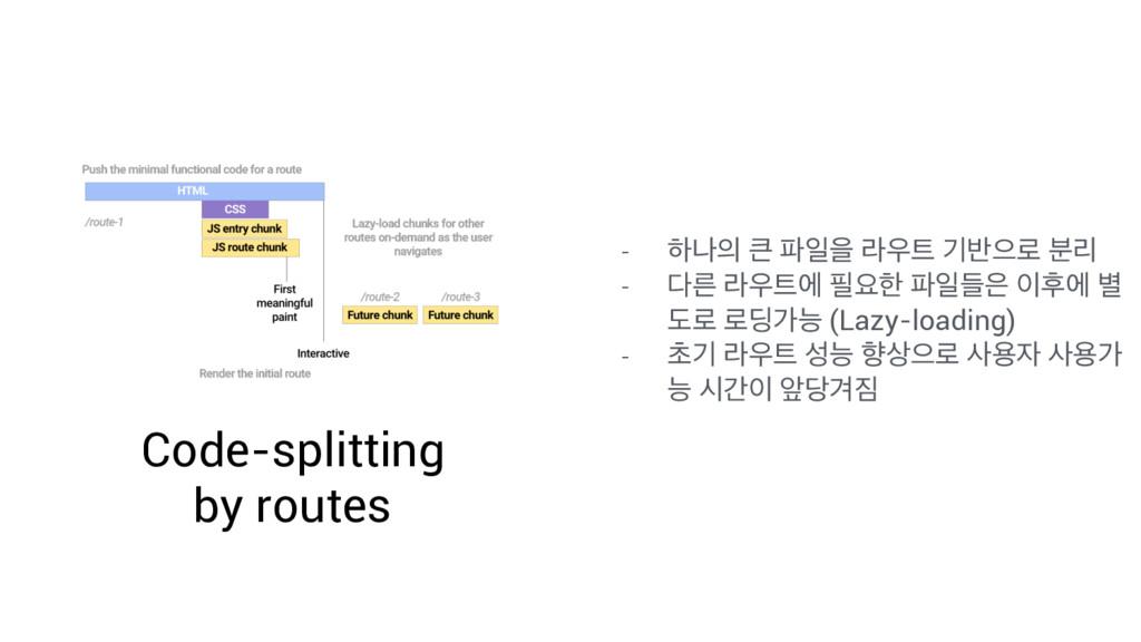 Code-splitting by routes - ೞա  ੌਸ ۄ ӝ߈ਵ۽ ࠙...