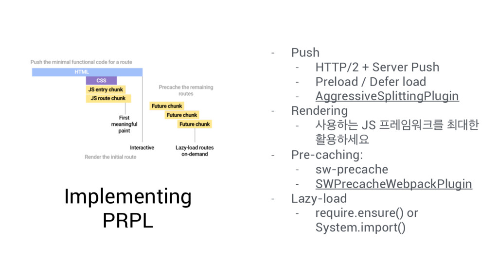 Implementing PRPL - Push - HTTP/2 + Server Push...