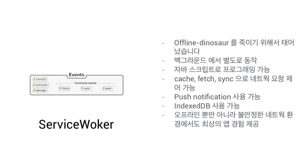 ServiceWoker - Offline-dinosaur ܳ લӝ ਤ೧ࢲ కয լण...