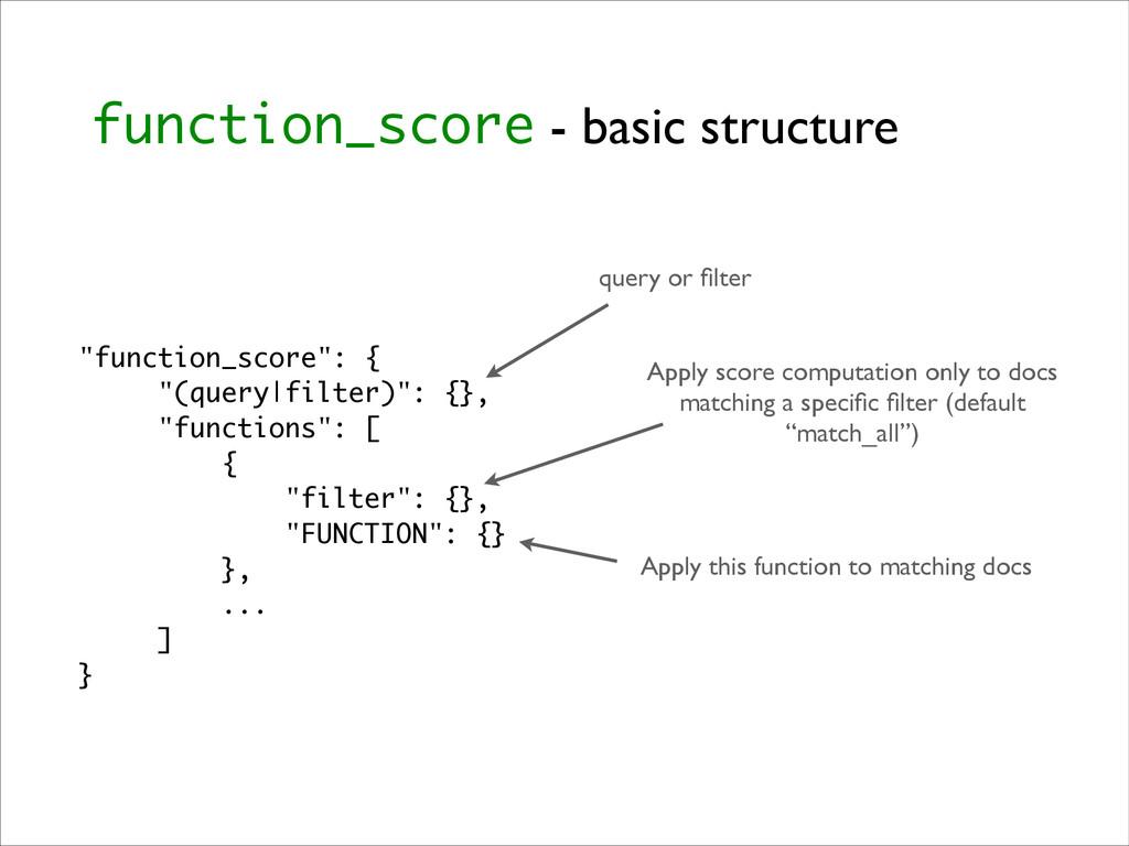 "function_score - basic structure ""function_scor..."
