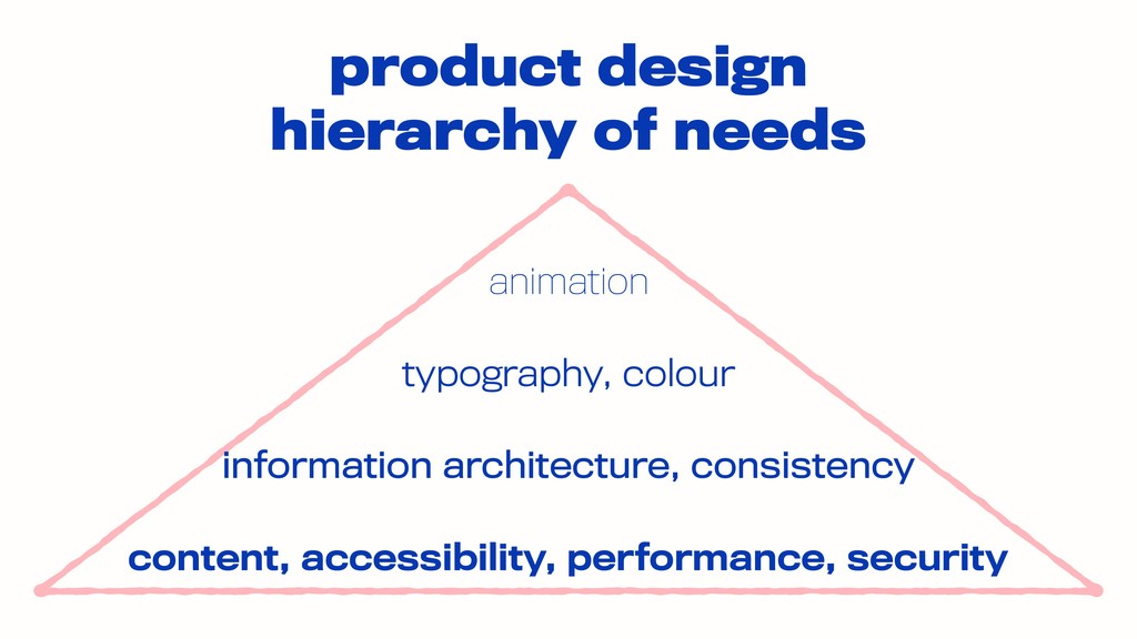 product design hierarchy of needs content, acce...