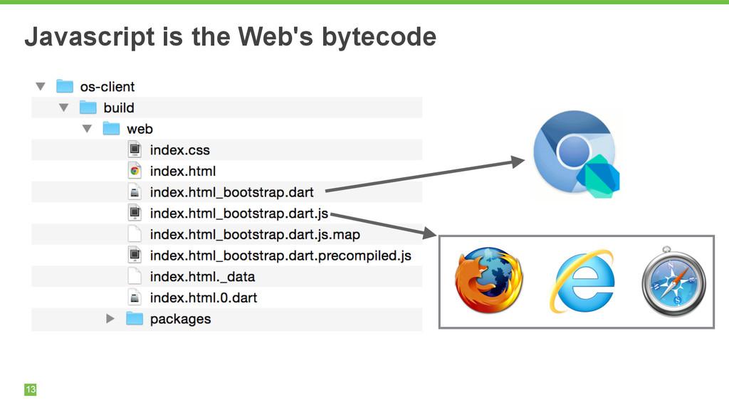 13 Javascript is the Web's bytecode