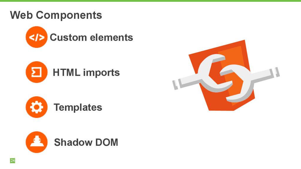 24 Web Components Custom elements HTML imports ...