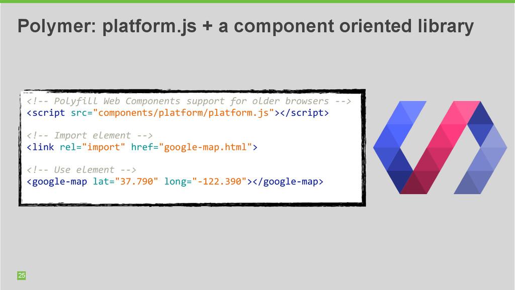 25 Polymer: platform.js + a component oriented ...
