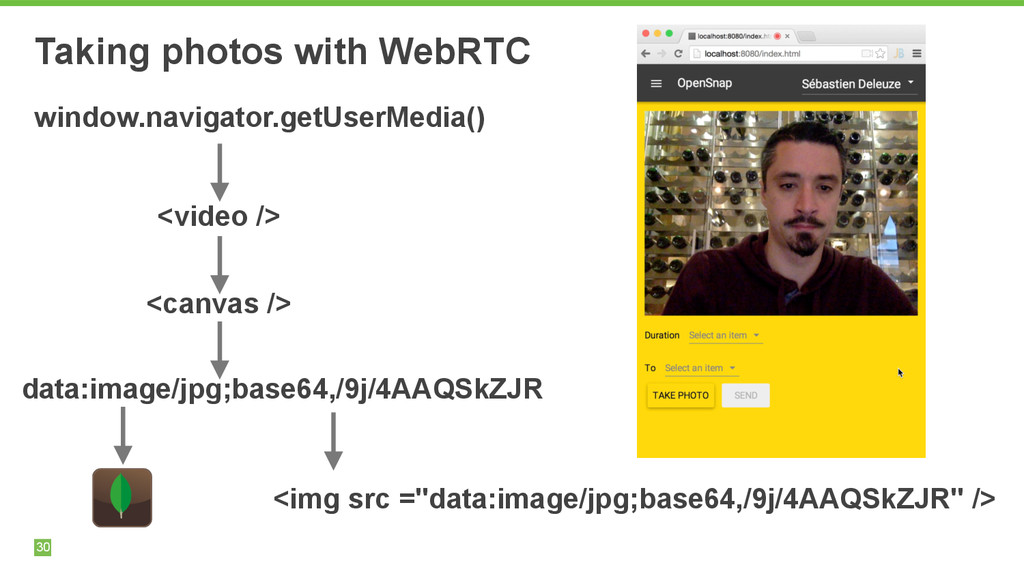30 Taking photos with WebRTC <video /> <canvas ...