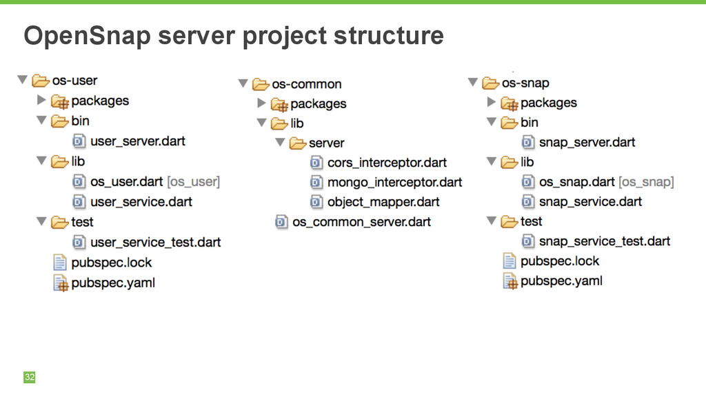 32 OpenSnap server project structure 32