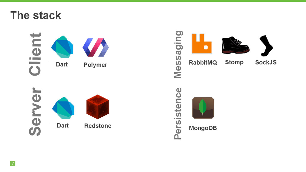 7 The stack 7 RabbitMQ SockJS Dart Server Clien...