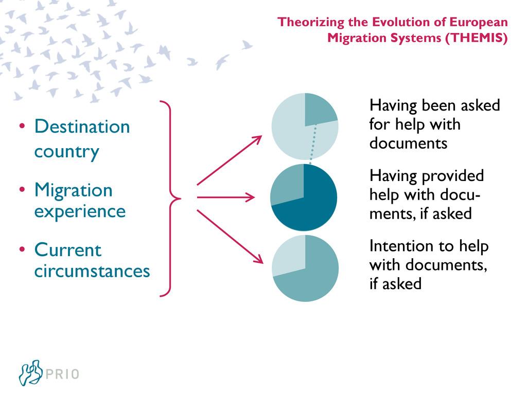 Theorizing the Evolution of European Migration ...
