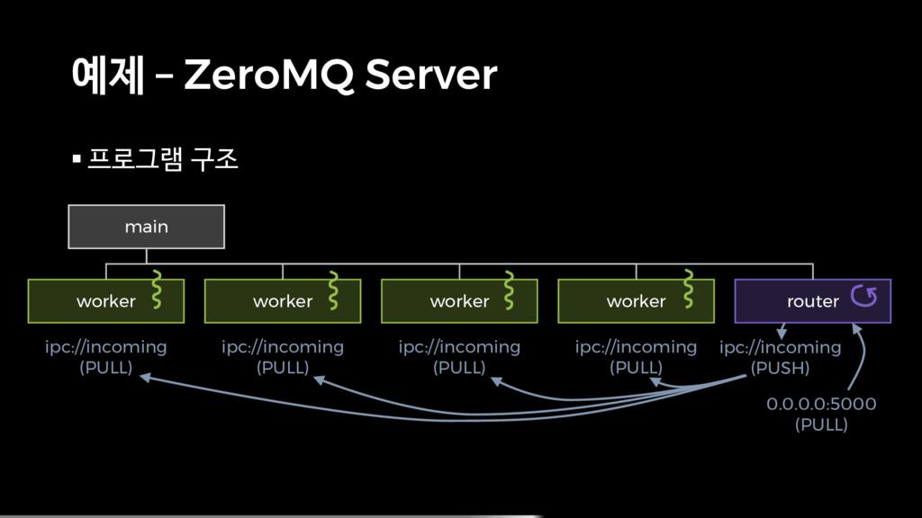 예제 – ZeroMQ Server § 프로그램 구조 main worker worker...