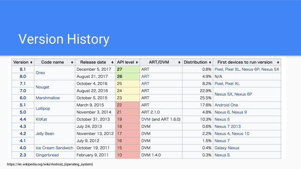 Version History https://en.wikipedia.org/wiki/A...