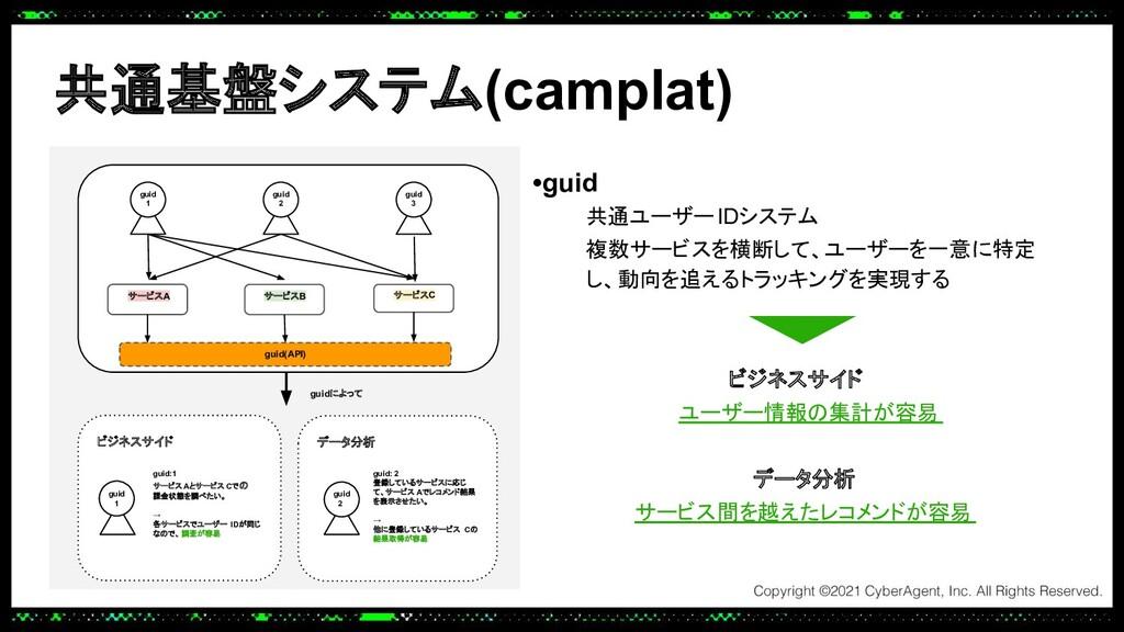 共通基盤システム(camplat) •guid 共通ユーザーIDシステム 複数サービスを横断し...
