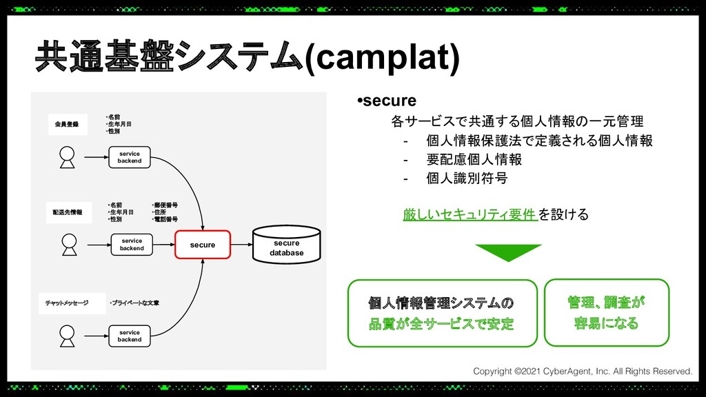 共通基盤システム(camplat) •secure 各サービスで共通する個人情報の一元管理 -...