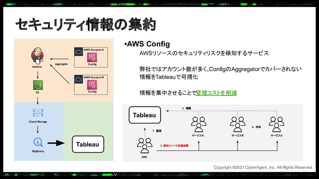 セキュリティ情報の集約 •AWS Config AWSリソースのセキュリティリスクを検知するサ...