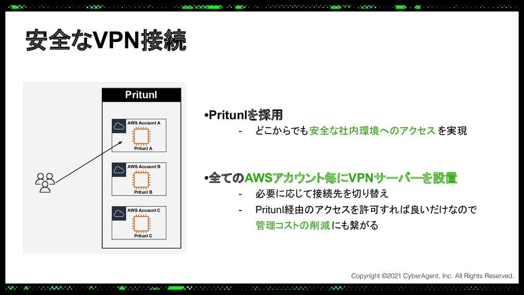 安全なVPN接続 •Pritunlを採用 - どこからでも安全な社内環境へのアクセス を実現 ...