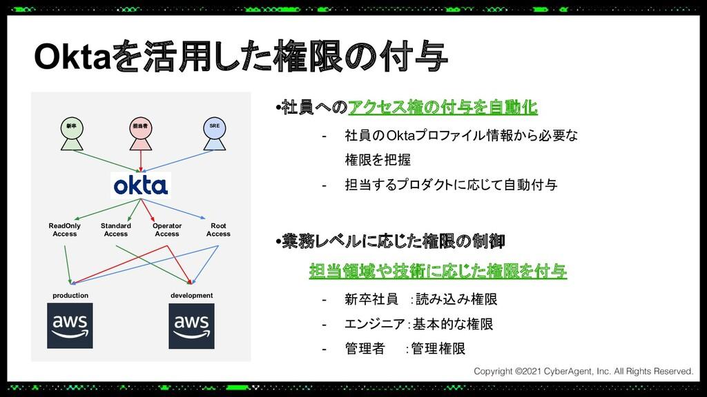 Oktaを活用した権限の付与 •社員へのアクセス権の付与を自動化 - 社員のOktaプロファイ...
