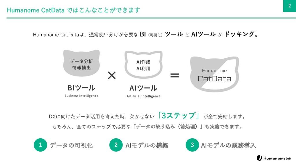 2 Humanome CatData ではこんなことができます DXに向けたデータ活⽤を考えた...