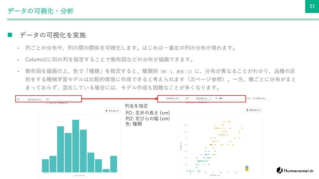 21 データの可視化・分析 n データの可視化を実施 • 列ごとの分布や、列の間の関係を可視化...