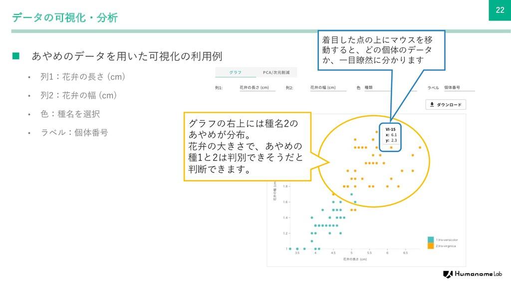 22 データの可視化・分析 n あやめのデータを⽤いた可視化の利⽤例 • 列1:花弁の⻑さ (...