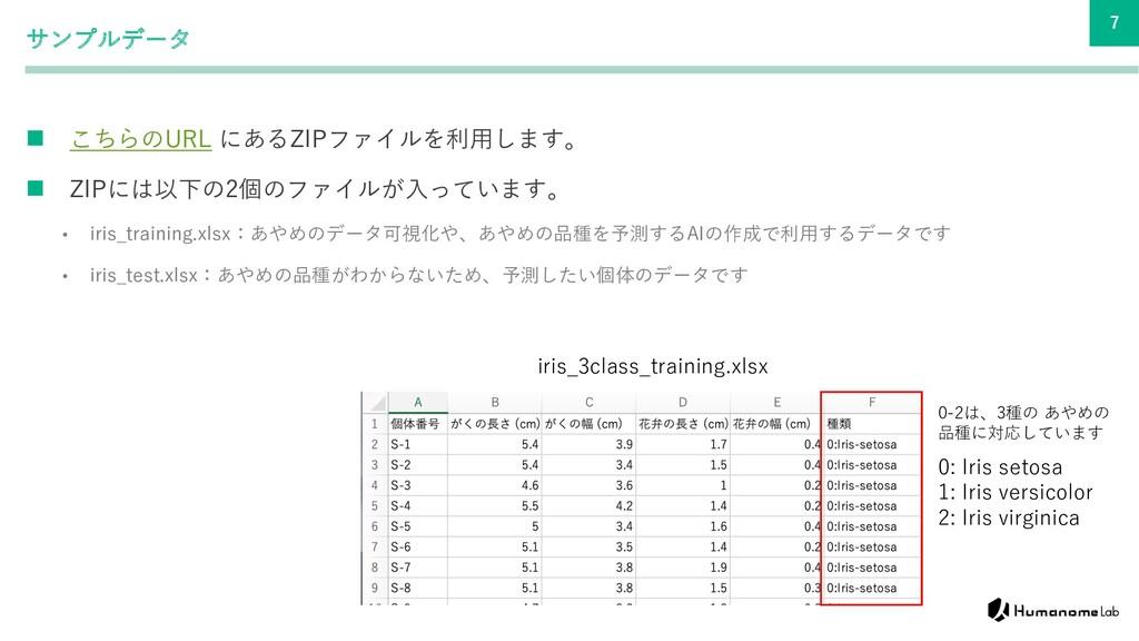 7 サンプルデータ n こちらのURL にあるZIPファイルを利⽤します。 n ZIPには以下...
