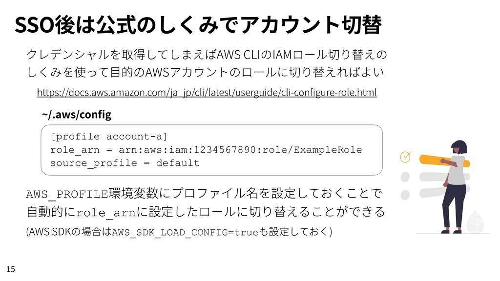 SSO後は公式のしくみでアカウント切替 クレデンシャルを取得してしまえばAWS CLIのIAM...