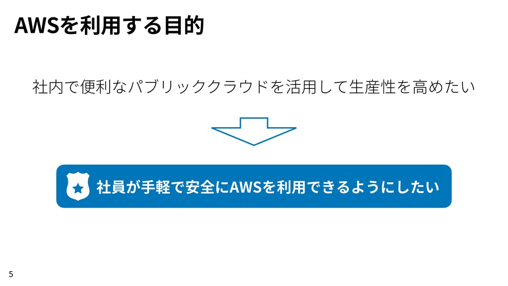 AWSを利⽤する⽬的 5 社内で便利なパブリッククラウドを活⽤して⽣産性を⾼めたい 社員が⼿軽...