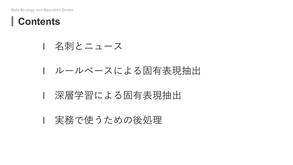 Data Strategy and Operation Center Contents 名刺と...