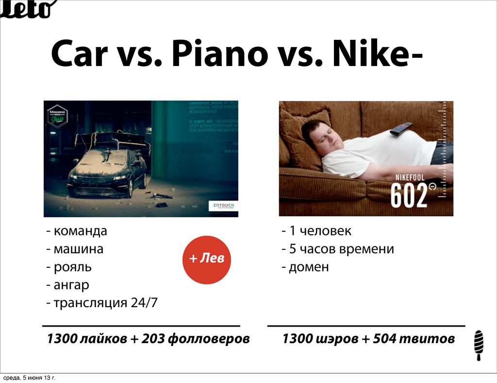 Car vs. Piano vs. Nike- - команда - машина - ро...