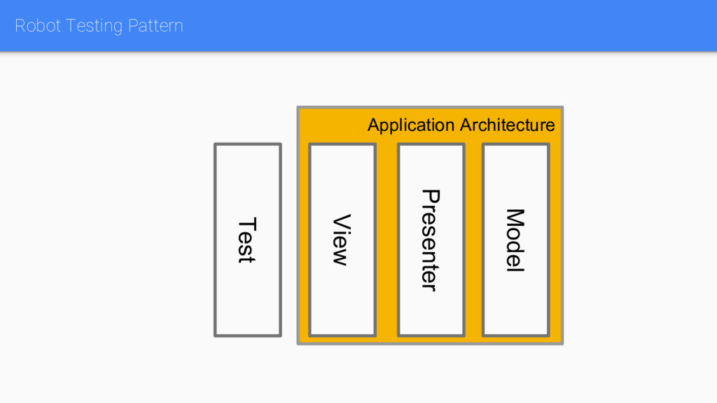 Application Architecture Robot Testing Pattern ...