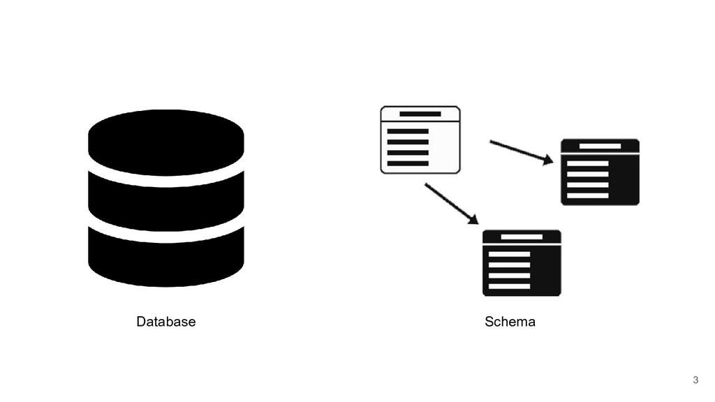 3 Database Schema
