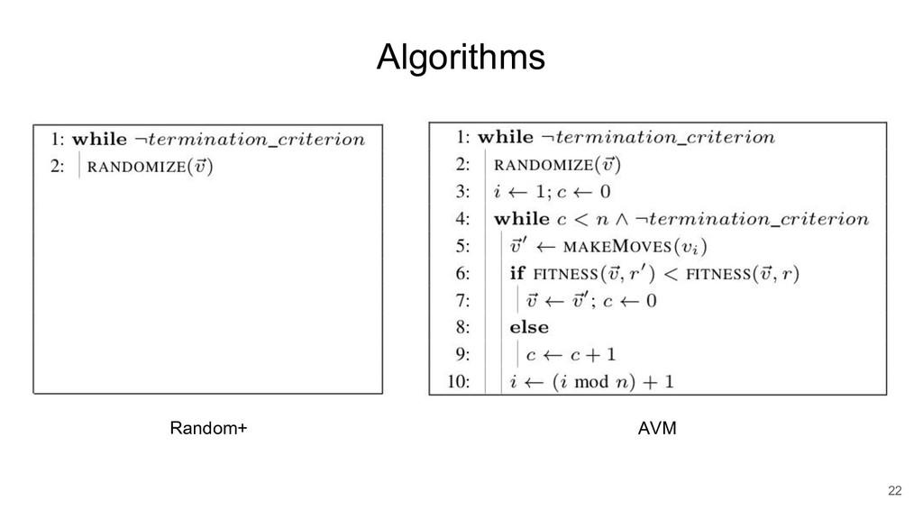 Algorithms Random+ AVM 22