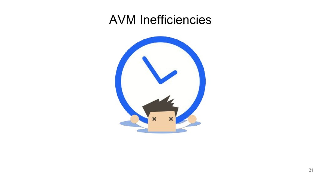 AVM Inefficiencies 31