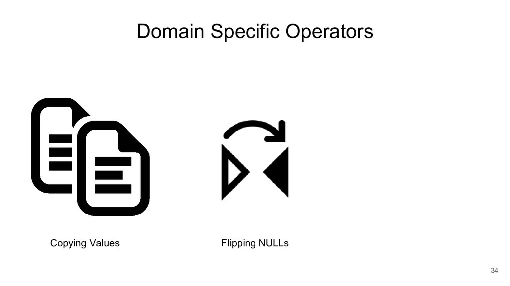 Domain Specific Operators 34 Copying Values Fli...