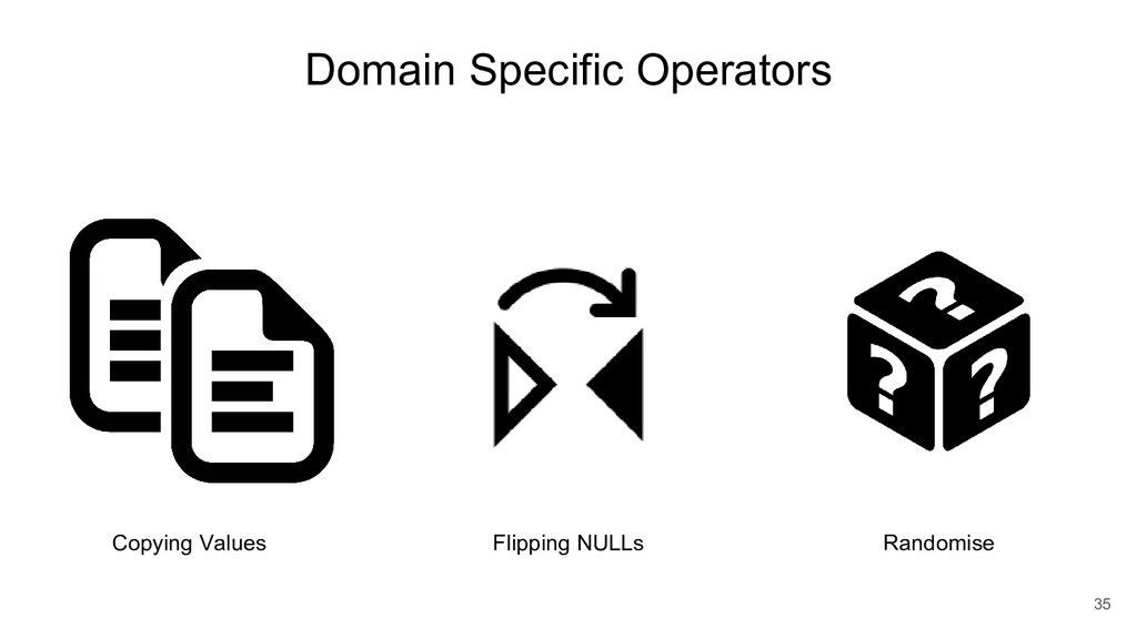 Domain Specific Operators 35 Copying Values Fli...