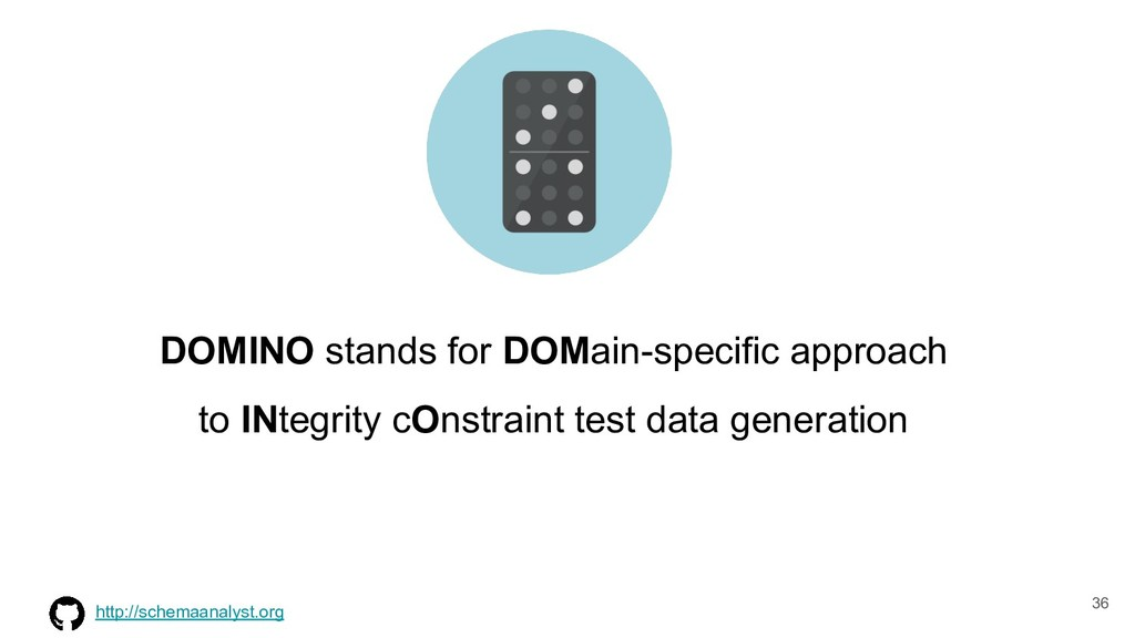 DOMINO stands for DOMain-specific approach to I...