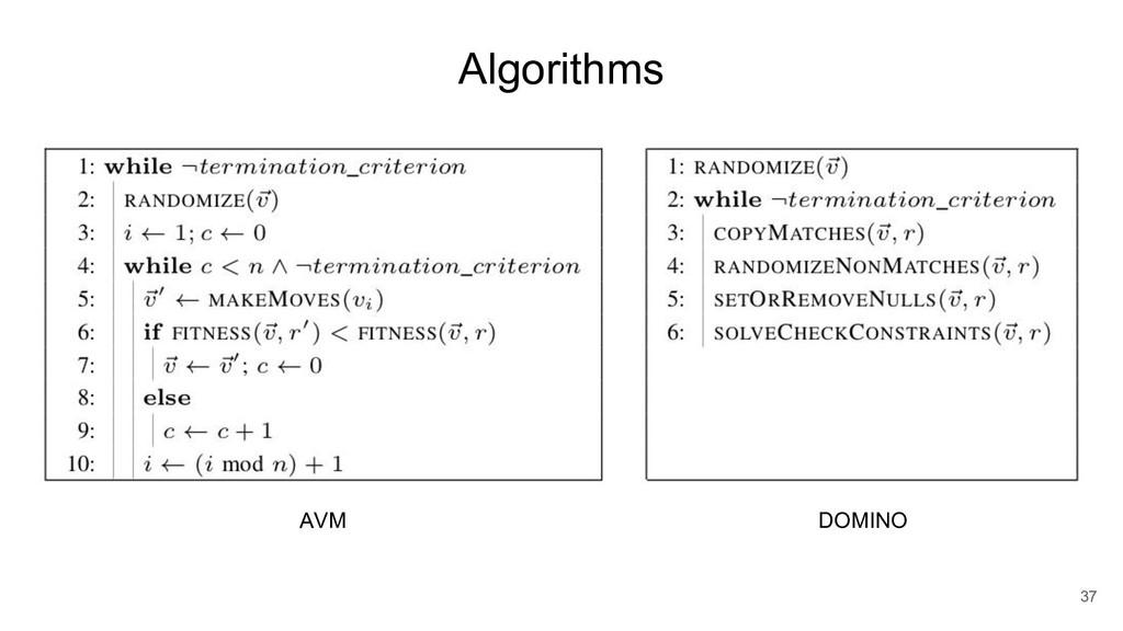Algorithms DOMINO AVM 37