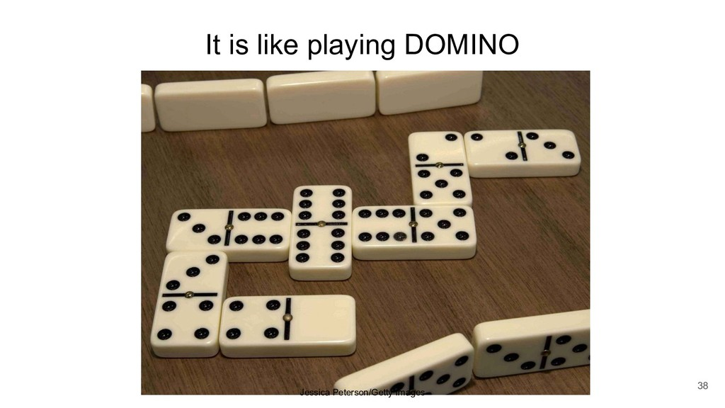 It is like playing DOMINO 38 Jessica Peterson/G...