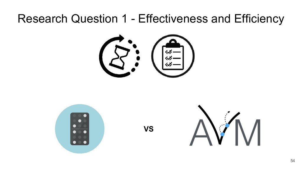 Research Question 1 - Effectiveness and Efficie...