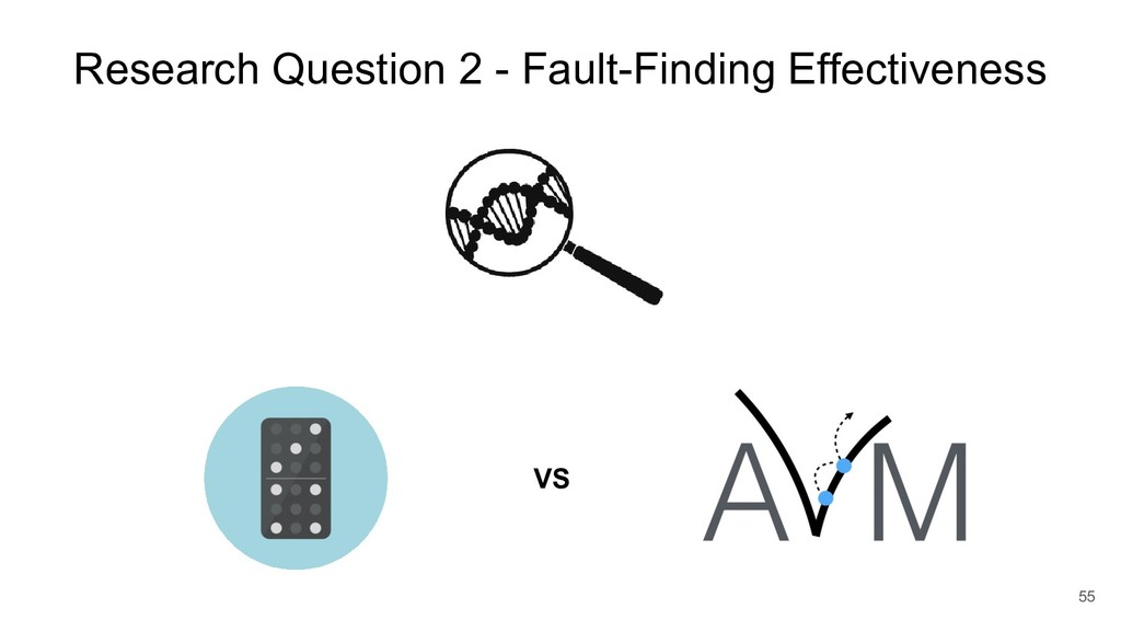 Research Question 2 - Fault-Finding Effectivene...