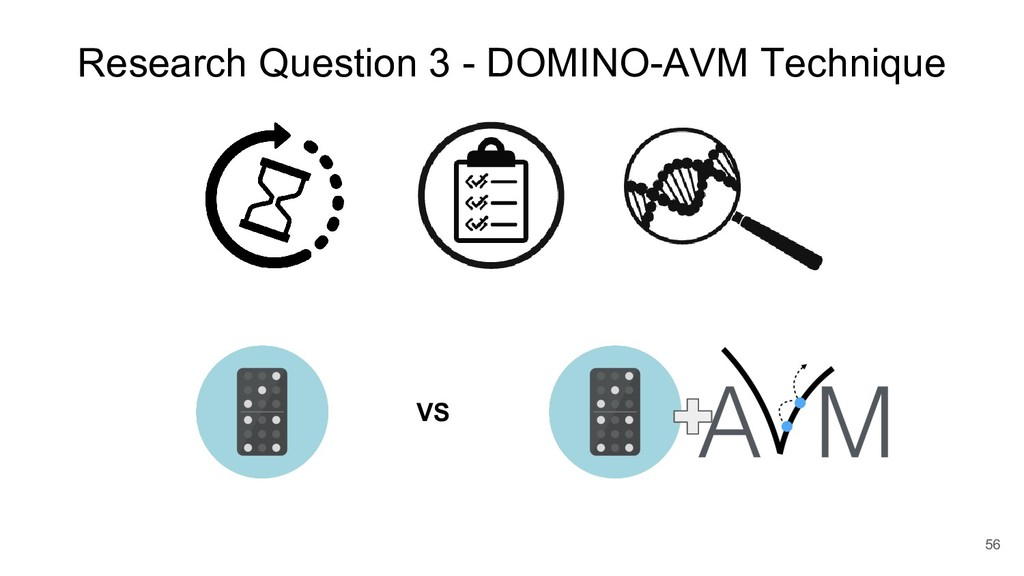 Research Question 3 - DOMINO-AVM Technique VS 56