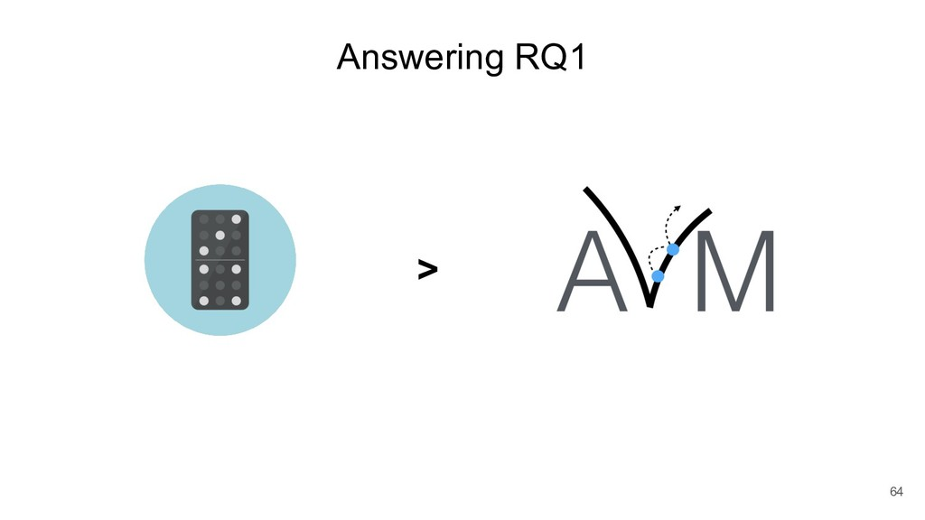 Answering RQ1 64 >